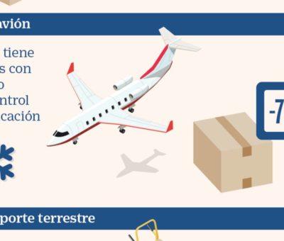 Así es el reto titánico de Pfizer para llevar en avión la vacuna congelada